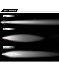 ALO-50-P4E4B Фары LED Off-Road AURORA с крышкой, Диоды 5W*100шт , два ряда,комбинированный свет AR optics 2050м-ALO-50-P4E4D